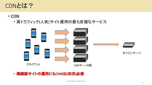 • CDN • 高トラフィック(人気)サイト運用の最も安価なサービス • 海賊版サイトの運用にもCDNは(ほぼ)必須 Copyright (c) kosho.org 2 CDNとは? オリジンサーバ クライアント CDNサーバ(群)