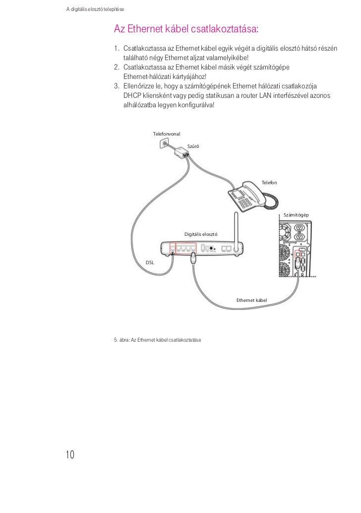 csatlakoztassa az Ethernet hálózatot a telefoncsatlakozóhoz newmarket társkereső oldalak