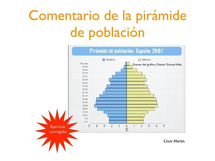 Comentario de la pirámide      de población                 Fuente del gráfico: Daniel Gómez Valle         Ejercicio    cor...
