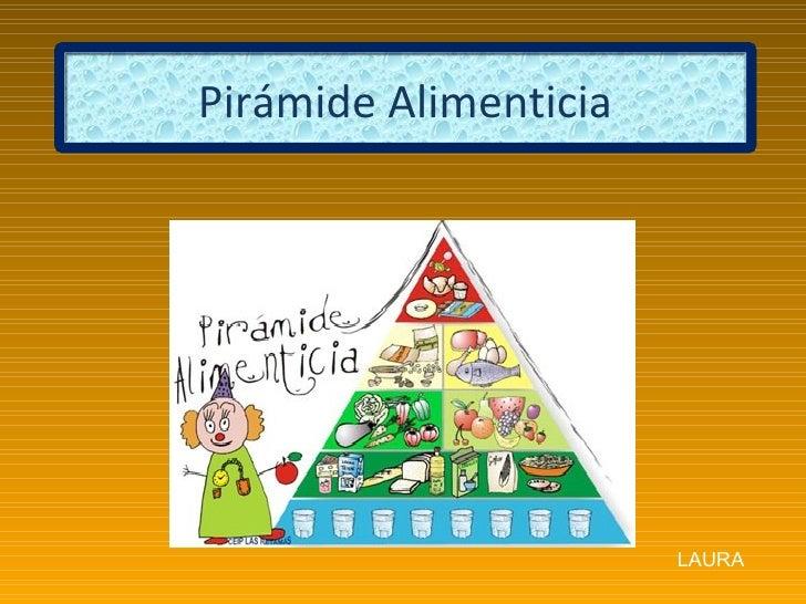 LAURA Pirámide Alimenticia