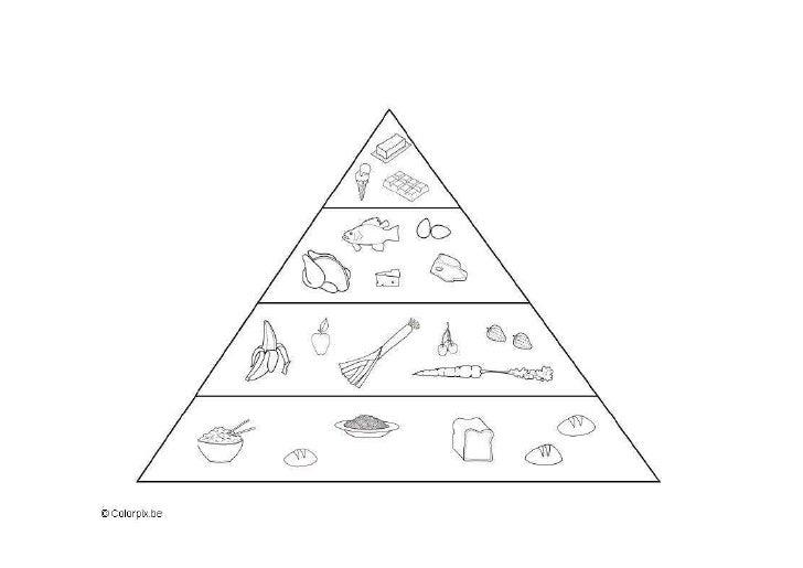 Pir mide alimenticia - Piramide alimenticia para colorear ...