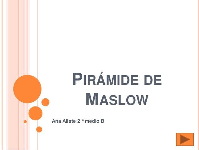 PIRÁMIDE DE MASLOW Ana Aliste 2 ° medio B