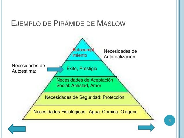 motivation workplace applying maslow and herzberg theories Major content theories of motivation are maslow's herzberg's motivator-hygiene applications of the hierarchy of needs to management and the workplace are.