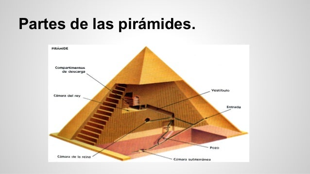 Interior de una piramide egipcia hogar y ideas de dise o for Interior de una piramide