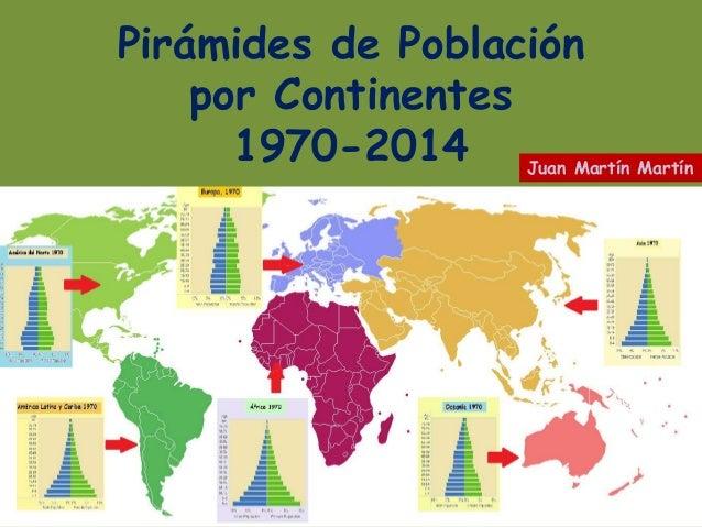 Pirámides de Población por Continentes 1970-2014 Juan Martín Martín