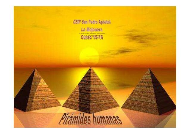 Pirámide humanas