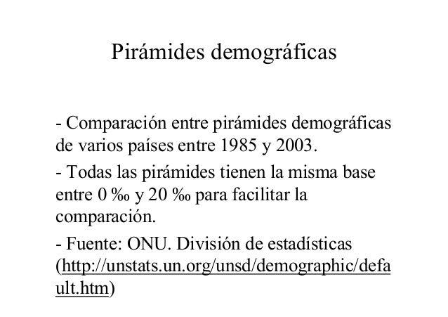 Pirámides demográficas - Comparación entre pirámides demográficas de varios países entre 1985 y 2003. - Todas las pirámide...
