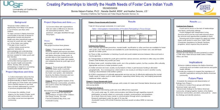 Background Creating Partnerships to Identify the Health Needs of Foster Care Indian Youth 1R03HD059508 Bonnie Halpern-Fels...