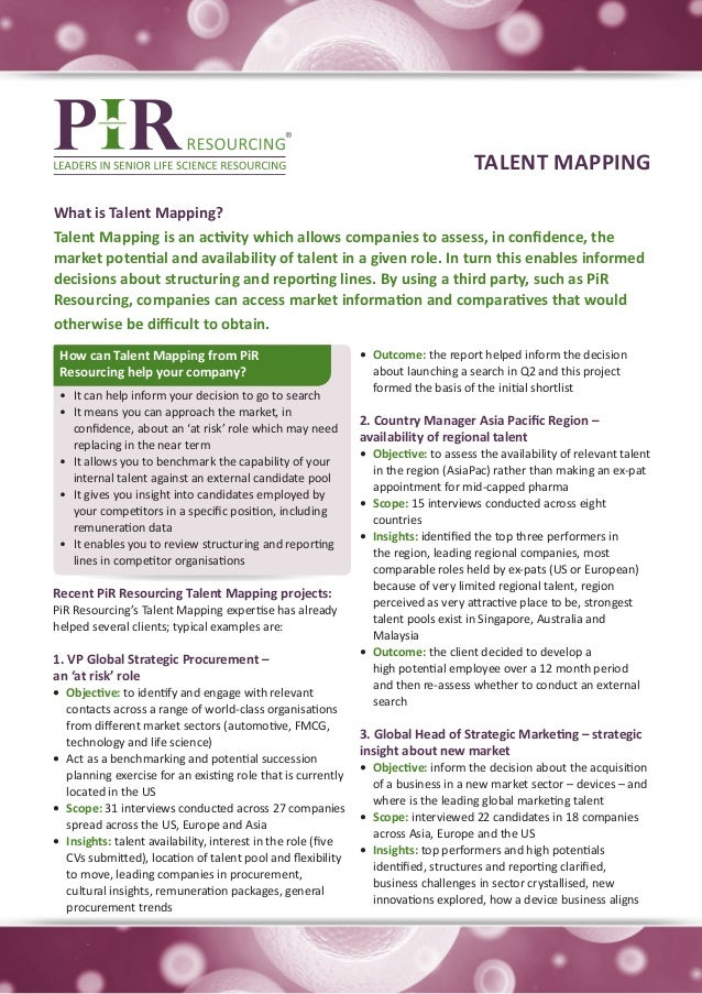 TALENT MAPPINGWhat is Talent Mapping?Talent Mapping is an activity which allows companies to assess, in confidence, themar...
