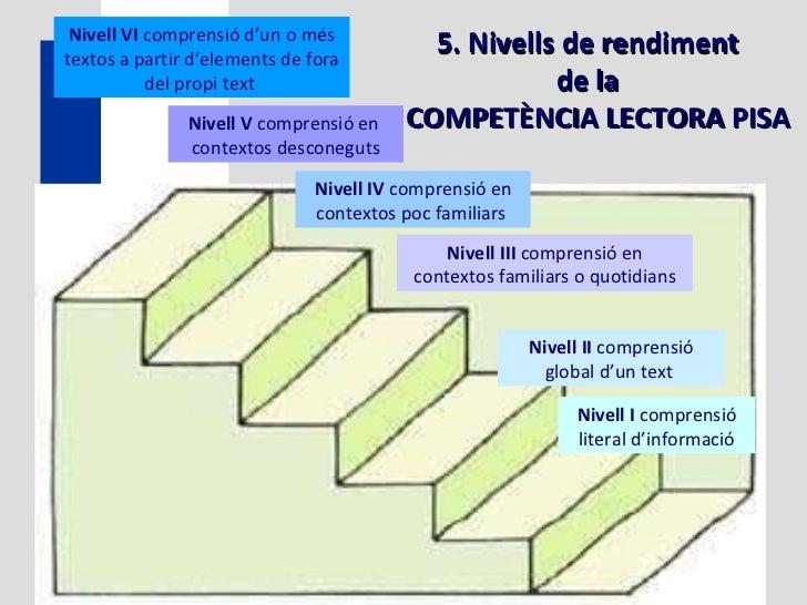Nivell I  comprensió literal d'informació Nivell II  comprensió global d'un text  Nivell III  comprensió en contextos fami...