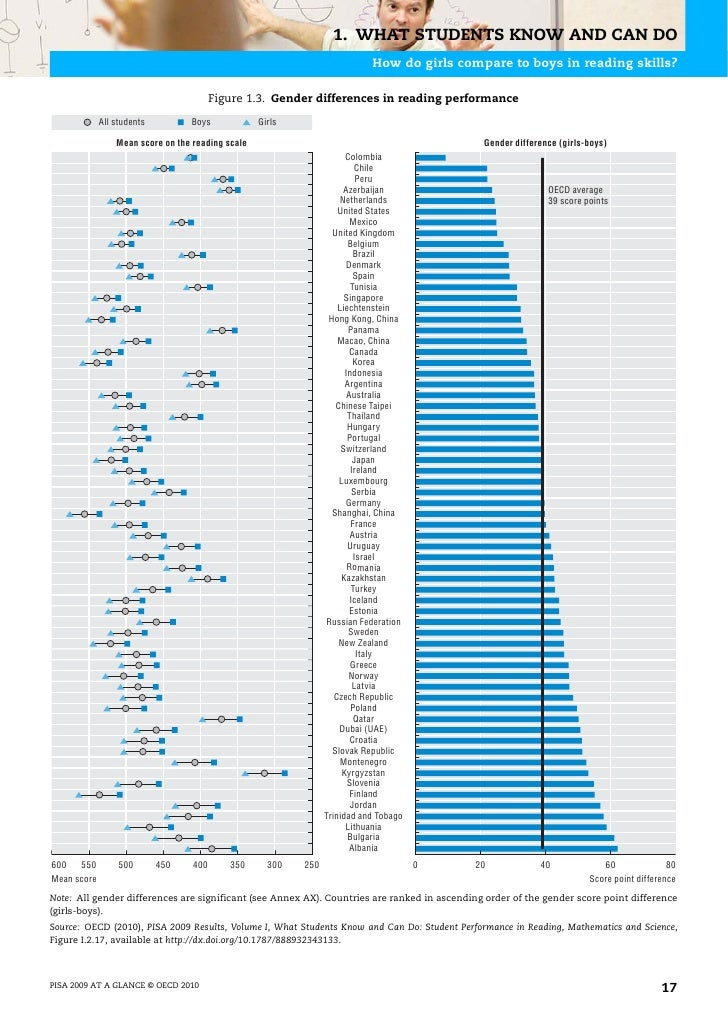 1. WHAT STUDENTS KNOW AND CAN DOWhat can students do in mathematics?– On average across OECD countries, 22% of 15-year-old...