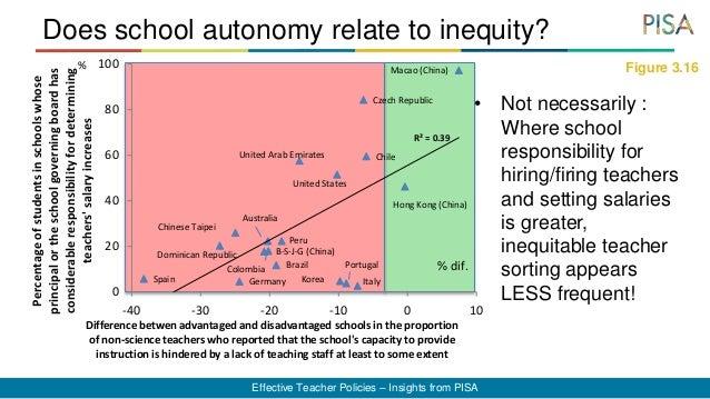 PISA Effective Teacher Policies
