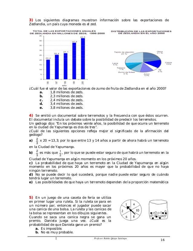 3) Los siguientes diagramas muestran información sobre las exportaciones de  Zedlandia, un país cuya moneda es el zed.  ¿C...