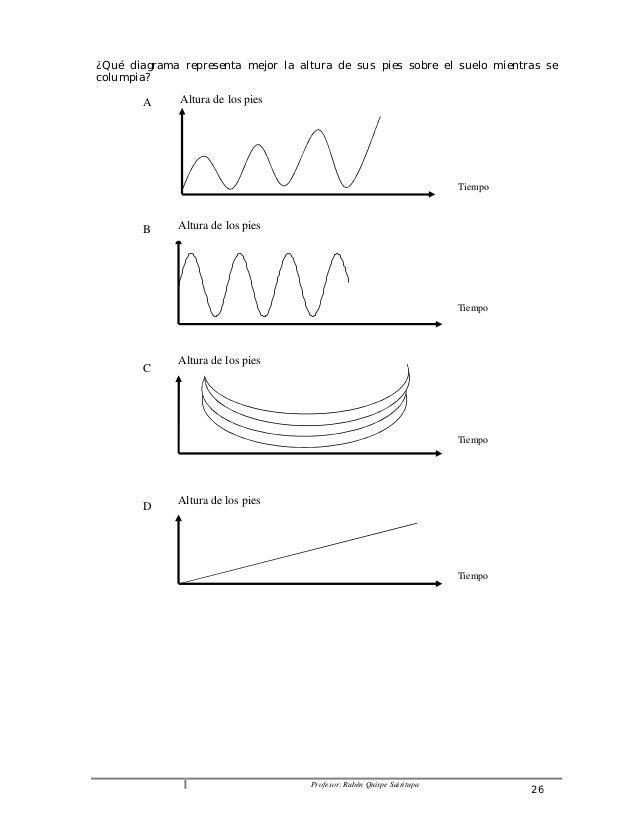 ¿Qué diagrama representa mejor la altura de sus pies sobre el suelo mientras se  columpia?  Profesor: Rubén Quispe Sairitu...