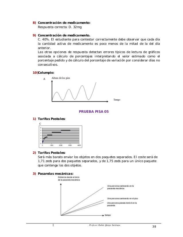 8) Concentración de medicamento:  Profesor: Rubén Quispe Sairitupa 38  Respuesta correcta: D. 32mg  9) Concentración de me...