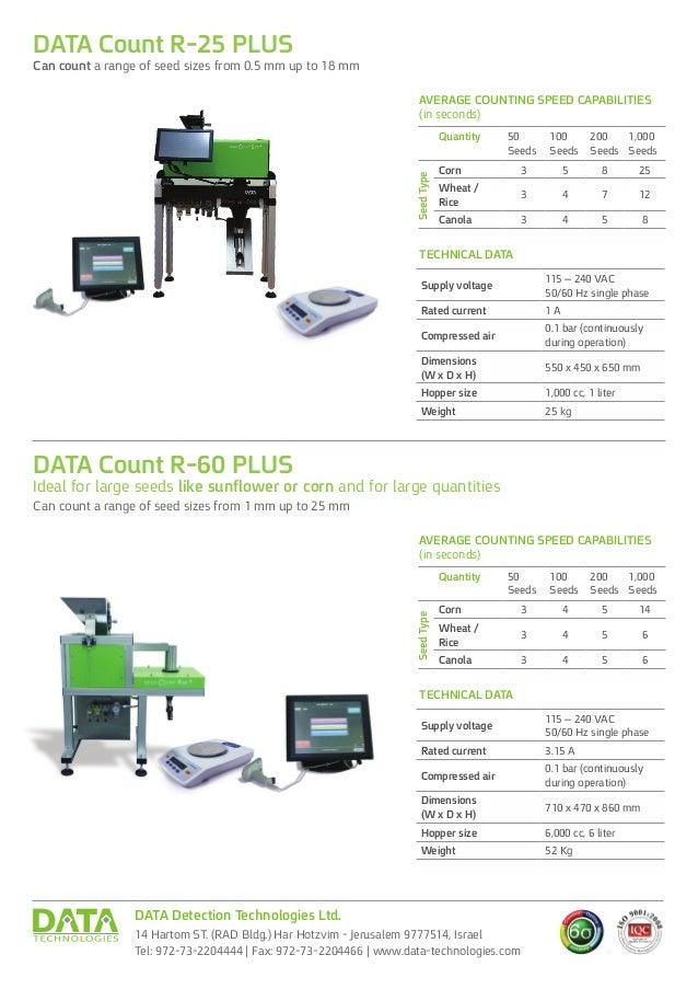 DATA Detection Technologies Ltd. 14 Hartom ST. (RAD Bldg.) Har Hotzvim - Jerusalem 9777514, Israel Tel: 972-73-2204444   F...