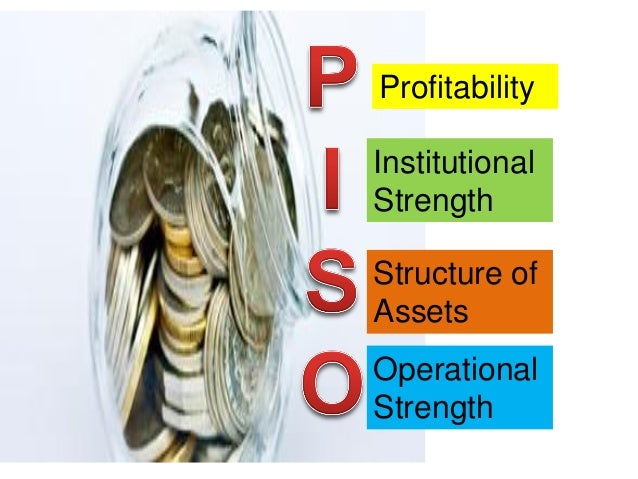 Profitability  Institutional Strength Structure of Assets  Operational Strength