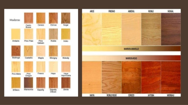 Pisos derivados de la madera transformada for Tipos de pisos de madera