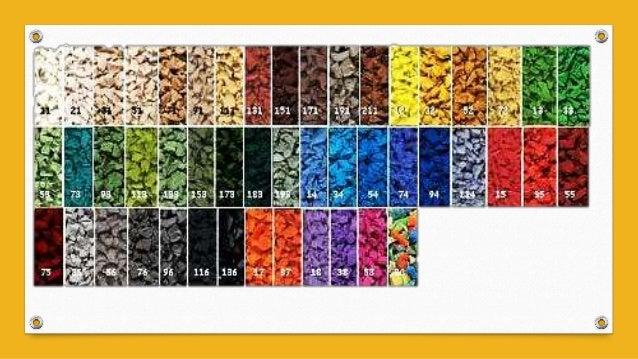 Tipos de acabado en pisos for Clasificacion de alfombras