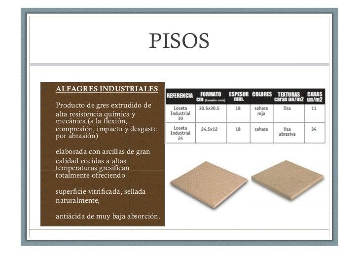 Cocinas industriales recubrimiento para pisos plaf n y - Tipos de piso para cocina ...