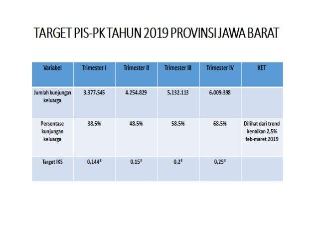 IMPLEMENTASI PROGRAM INDONESIA SEHAT DENGAN PENDEKATAN KELUARGA DI KAB. KARAWANG