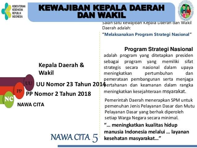 """UU NAWA CITA Kepala Daerah & Wakil UU Nomor 23 Tahun 2014 Salah satu kewajiban Kepala Daerah dan Wakil Daerah adalah: """"Mel..."""
