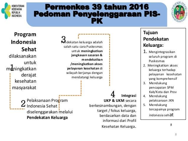 • Dilaksanakan secara Total Coverage • 12 indikator PIS-PK • Pelayanan Luar Gedung melalui kunjungan keluarga • Integrasi ...