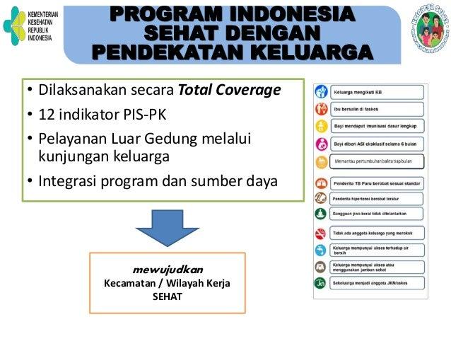 Indikator Program Indonesia Sehat dengan Pendekatan Keluarga 12 Pelayanan Dasar Standar Pelayanan Minimal (SPM) 10 *) Dapa...