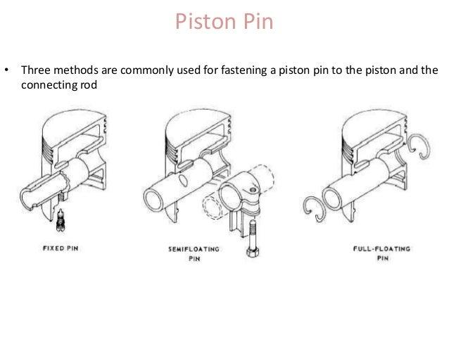 wrist pin engine diagram experts of wiring diagram u2022 rh evilcloud co uk Wrist Pins by Size Piston Wrist Pin