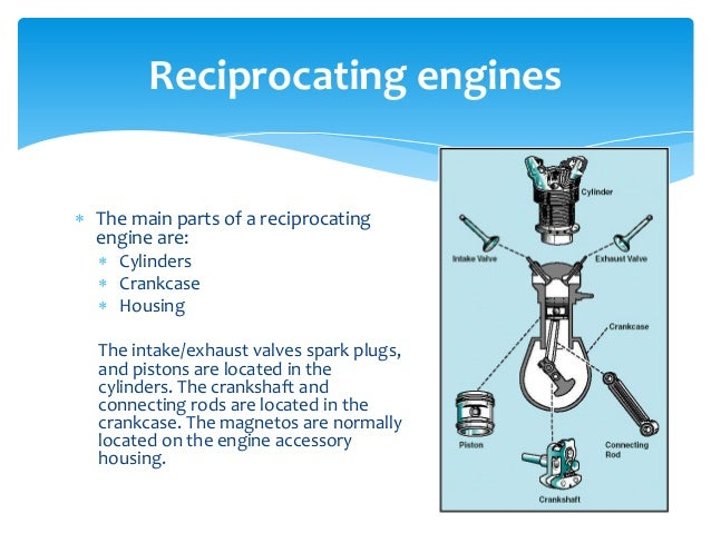 reciprocating engine Combined heat and power technology fact sheet series reciprocating engines reciprocating internal combustion engines are a mature tech-nology used for power generation, transportation, and many.