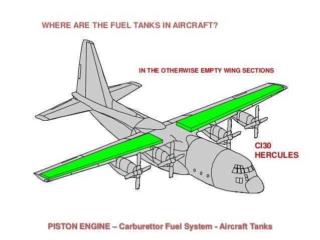 Piston Engines: Fuel