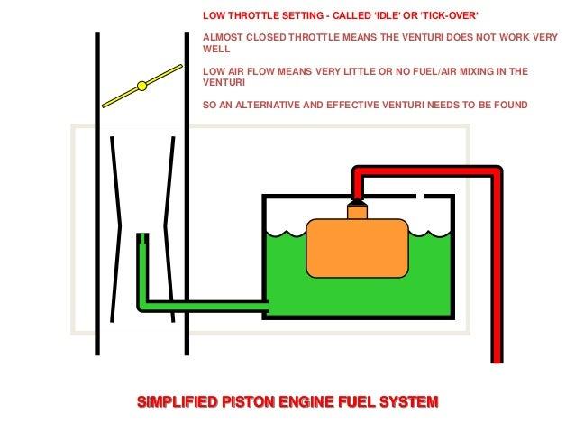 reducing fuel flow