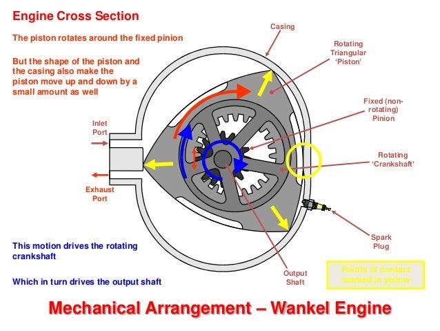 Piston engines types for Piston type air motor