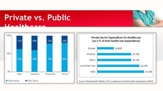 public vs private health care essay The public discussion of prospective reform of the us health-care system  this means that both private and public health  manhattan institute on.