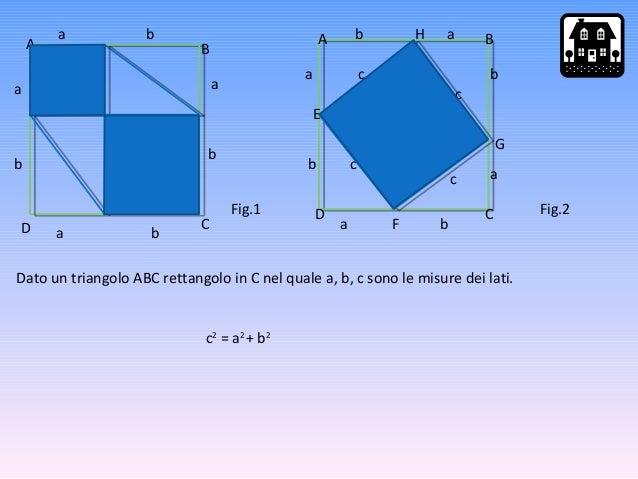 a b a b ba b a Fig.1 A B CD E H G F c c c c b a b a ba b a Fig.2 A B CD Dato un triangolo ABC rettangolo in C nel quale a,...