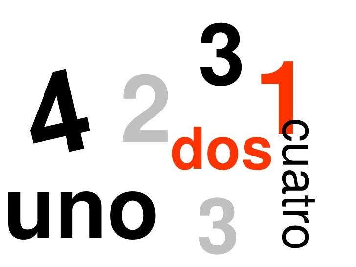 3<br />1<br />4<br />2<br />dos<br />uno<br />cuatro<br />3<br />
