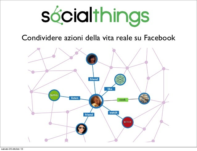 SocialThings by BigThink - #FBHackNight pitch Slide 3