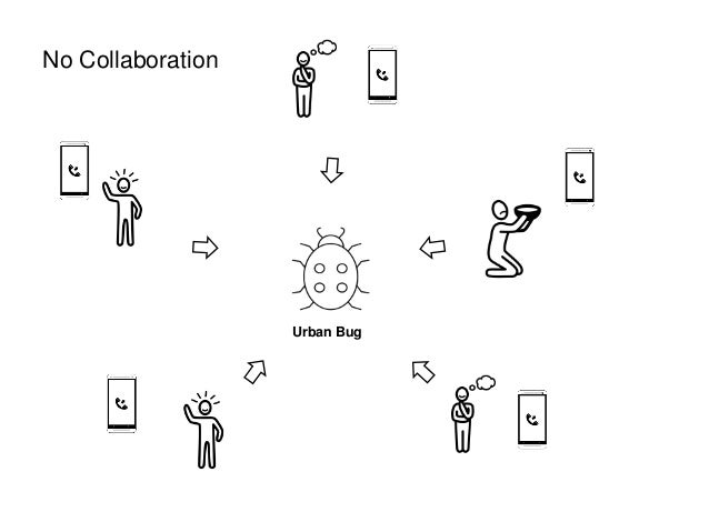 Urban Bug No Collaboration