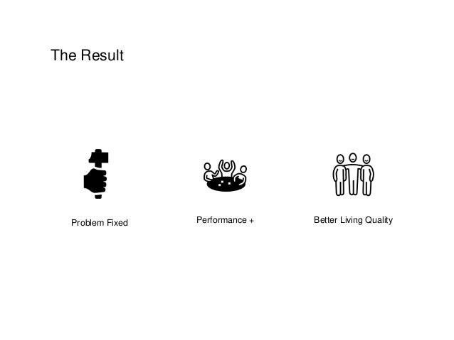 Better Living QualityPerformance +Problem Fixed The Result