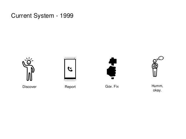 Current System - 1999 Discover Report Humm, okay. Gov. Fix