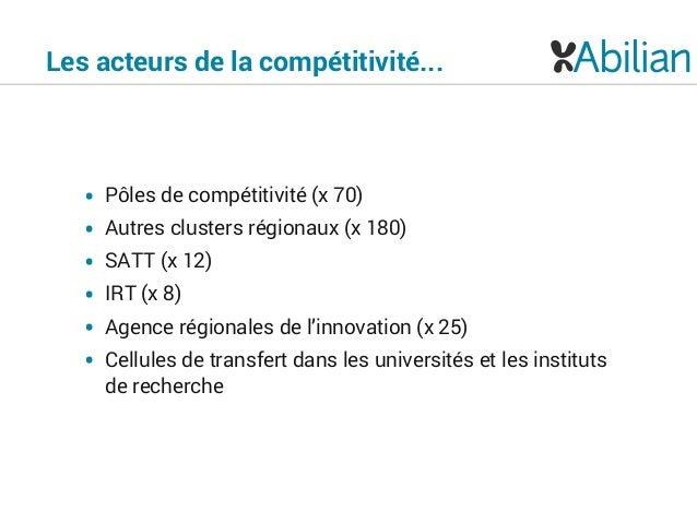 Présentation Abilian SICS-PC - plateforme métier pour les acteurs de l'innovation et de la compétitivité Slide 2