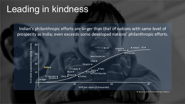 Charity Pitch Deck & Investor Presentation - Sample PDF & Example Slide 3