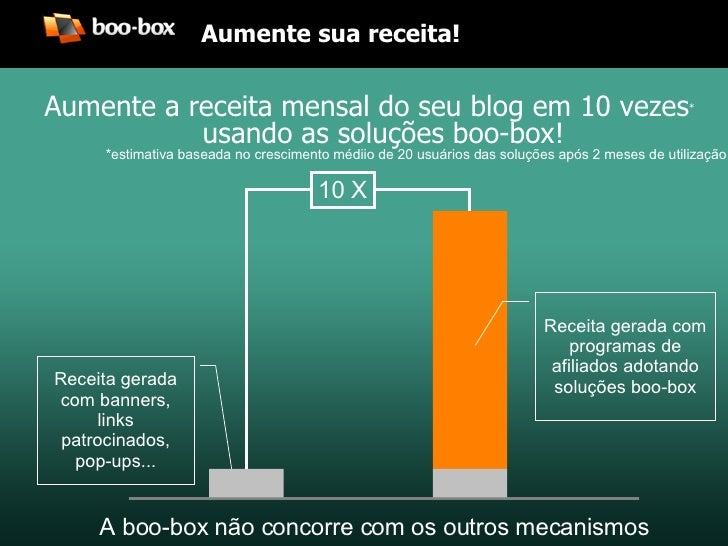 Pitch Pro Bloggers Para O Site 20080429 V1 Slide 2