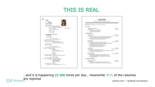 pitch bootcamp enhancv presentation