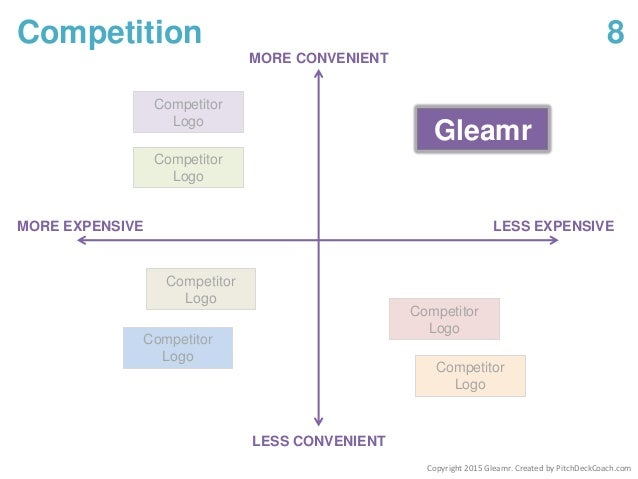These are the 4 Most Important Pitch Deck Templates You Need