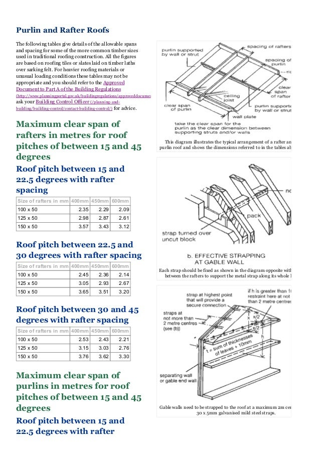 Pitched Roof Timber Sizes