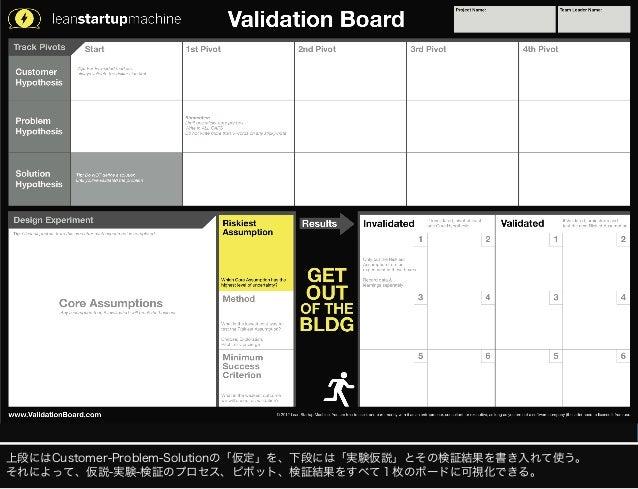 バリデーションボードを使って新サービス開発をやってみた Slide 2