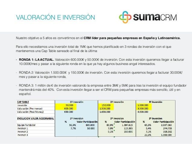 VALORACIÓN E INVERSIÓN Nuestro objetivo a 5 años es convertirnos en el CRM líder para pequeñas empresas en España y Latino...
