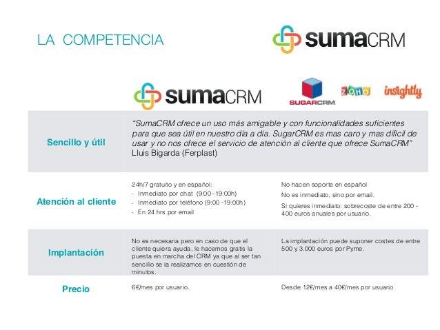 """Sencillo y útil """"SumaCRM ofrece un uso más amigable y con funcionalidades suficientes para que sea útil en nuestro día a dí..."""