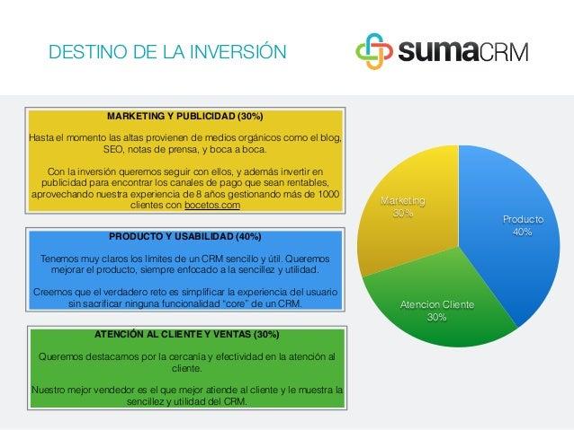 DESTINO DE LA INVERSIÓN Marketing 30% Atencion Cliente 30% Producto 40%PRODUCTO Y USABILIDAD (40%) Tenemos muy claros los ...
